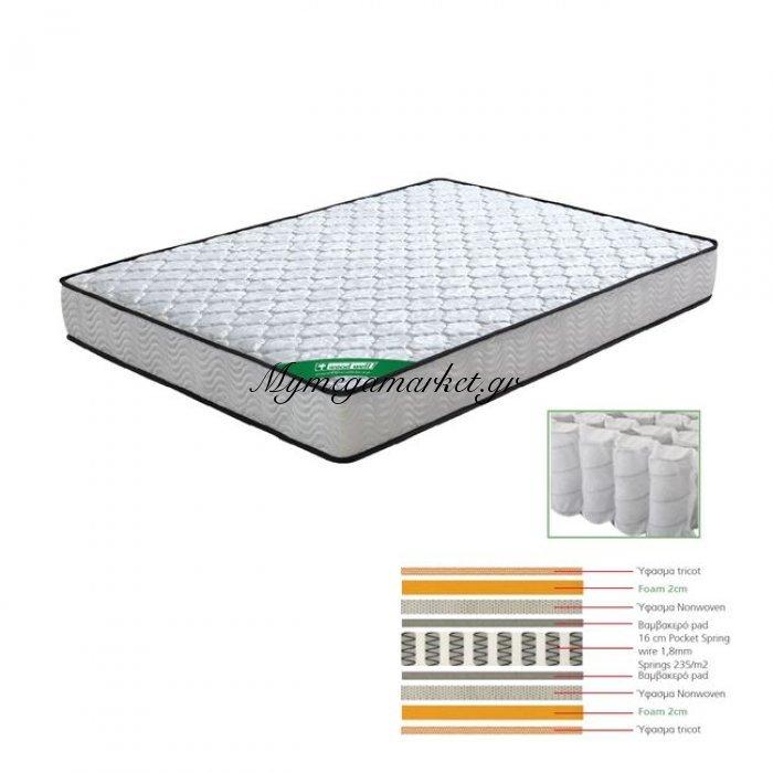 Στρωμα *διαλογής* 90X200/20Cm Pocket Spring Διπλής Όψης | Mymegamarket.gr